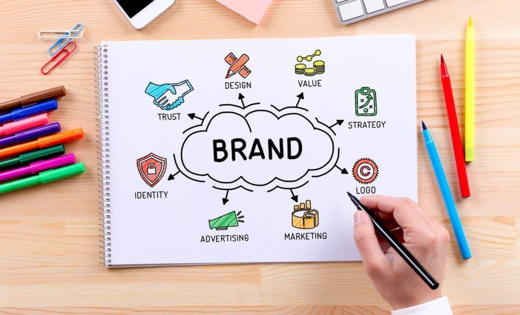 beneficios de imagen corporativa factoria creativa el diseño gráfico