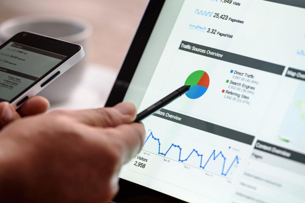 analitica de google adwords